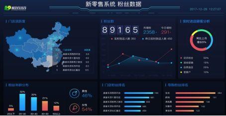 第八届中国家电营销年会开幕 厨卫百分百带你解锁2019家电全产业链走势