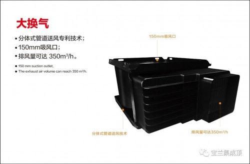空调型暖凉风(厨卫专用)新品上市 | 宝兰